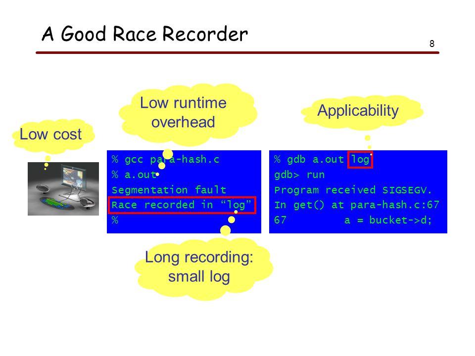 29 Order-Value Hybrid Set/LRU Approximation RTR Algorithm Coherence Piggyback SC & TSO Applicability