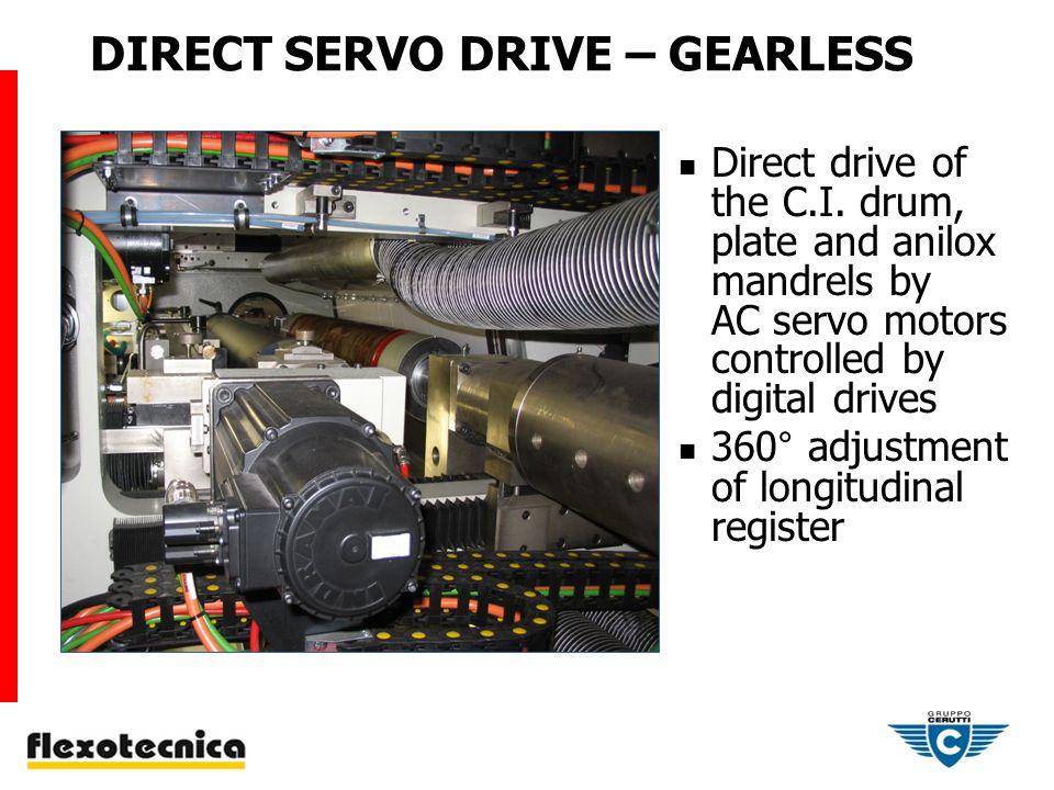 SERVO DRIVE – XG Tight Mechanical Tolerance with Direct Drive Mandrel