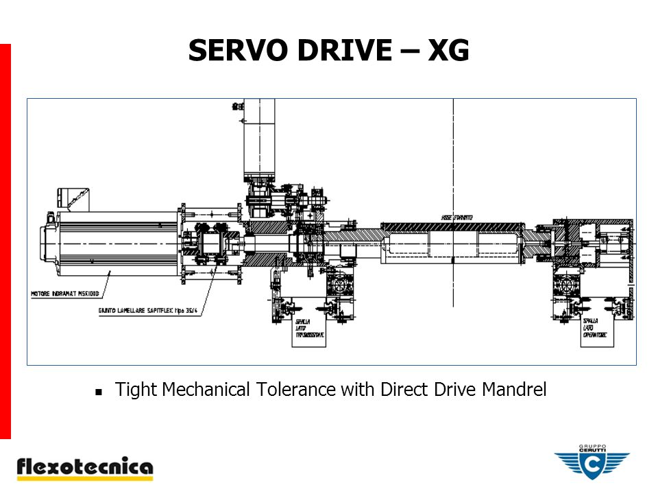 SERVO DRIVE – XG Tight Mechanical Tolerance with Direct Drive Mandrel