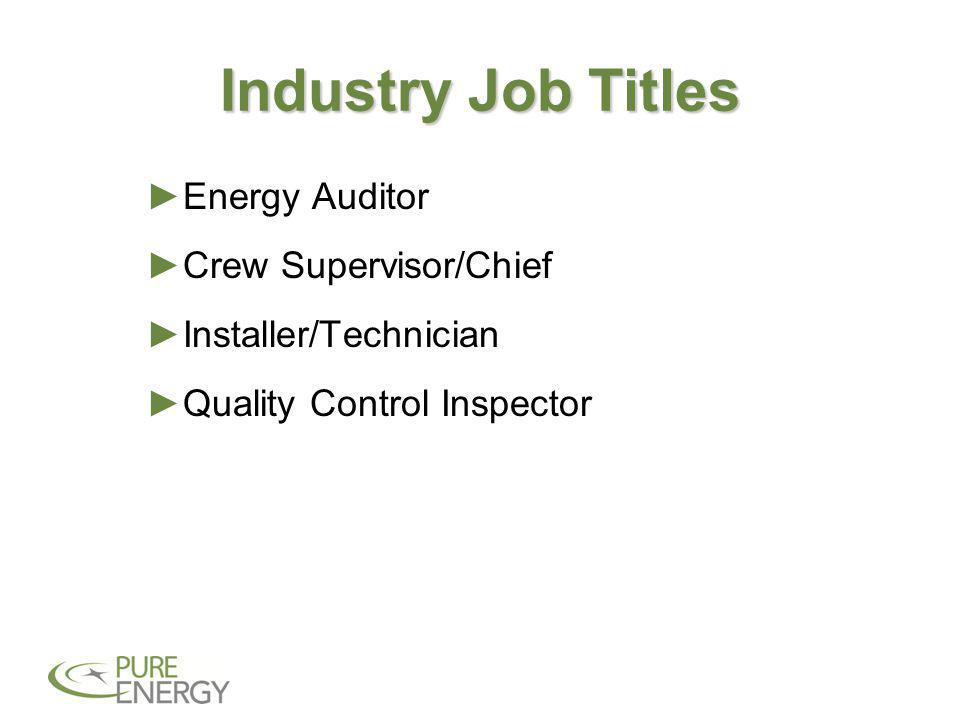 Energy Retrofitters Work Pyramid Standard Work Specifications * Work Protocols Best Practices Technical Standards * Developed By Companies, retrofit crews, or individuals Retrofit program administrators or individual companies Technicians and retrofit industry representatives (including building trades, manufacturers, and building scientists) Industry or third-party standards development organizations—for example, ASHRAE, ASTM, and BPI Description Techniques, methods, or processes believed to be the most efficient and effective way of meeting the Standard Work Specifications Sets of guidelines or rules that govern work procedures and often invoke Technical Standards Define the performance requirements for high quality work and minimum conditions needed to achieve desired outcomes Define safety, materials, installation, and application standards relevant to residential retrofits * National Residential Retrofit Guidelines