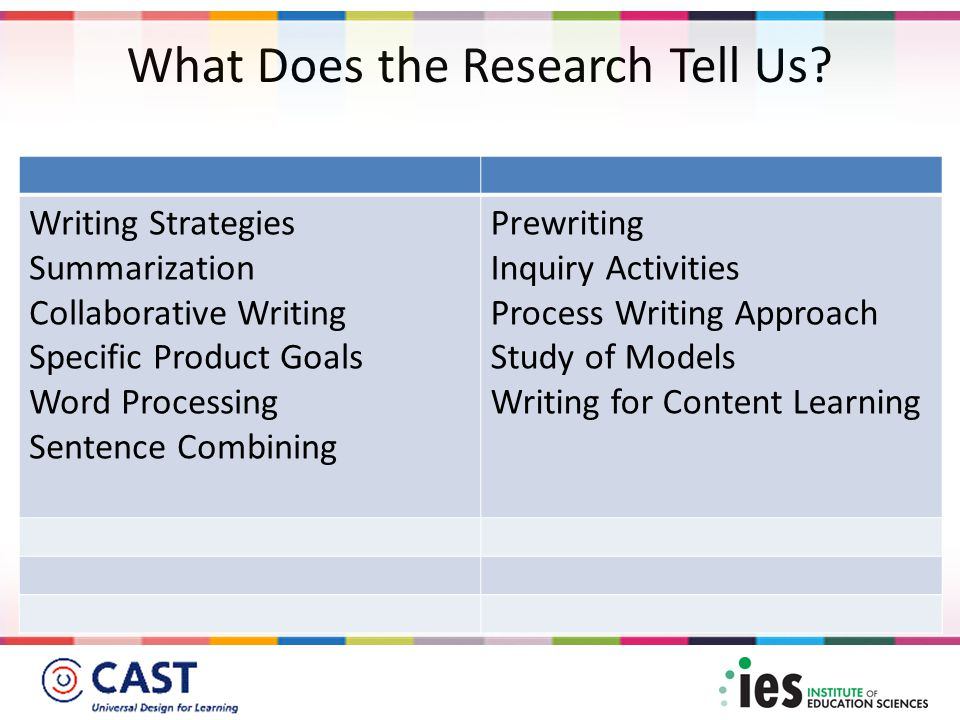 What Does the Research Tell Us? Writing Strategies Summarization Collaborative Writing Specific Product Goals Word Processing Sentence Combining Prewr