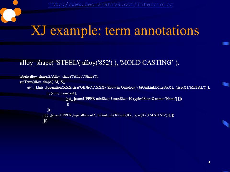 http://www.declarativa.com/interprolog 5 XJ example: term annotations alloy_shape( 'STEEL'( alloy('852') ), 'MOLD CASTING' ). labels(alloy_shape/2,'Al