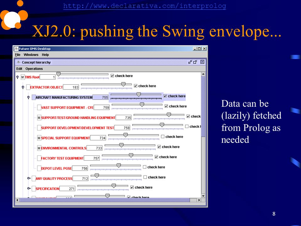 http://www.declarativa.com/interprolog 8 XJ2.0: pushing the Swing envelope... Data can be (lazily) fetched from Prolog as needed