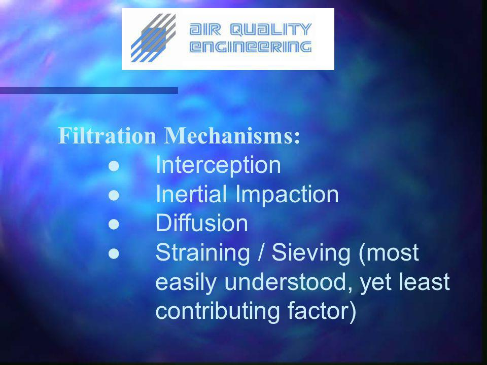 Filtration Mechanisms: ●Interception ●Inertial Impaction ● Diffusion ● Straining / Sieving (most easily understood, yet least contributing factor)