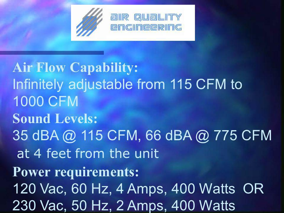 Air Flow Capability: Infinitely adjustable from 115 CFM to 1000 CFM Sound Levels: 35 dBA @ 115 CFM, 66 dBA @ 775 CFM at 4 feet from the unit Power requirements: 120 Vac, 60 Hz, 4 Amps, 400 Watts OR 230 Vac, 50 Hz, 2 Amps, 400 Watts