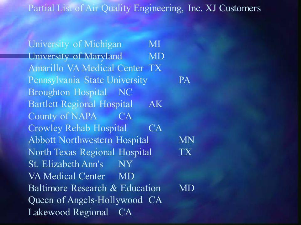 Partial List of Air Quality Engineering, Inc.