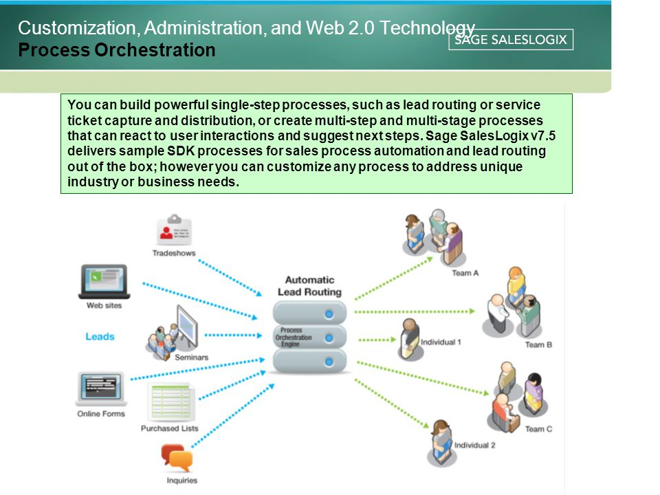 Customization, Administration, and Web 2.0 Technology Process Orchestration You can build powerful single-step processes, such as lead routing or service ticket capture and distribution, or create multi-step and multi-stage processes that can react to user interactions and suggest next steps.