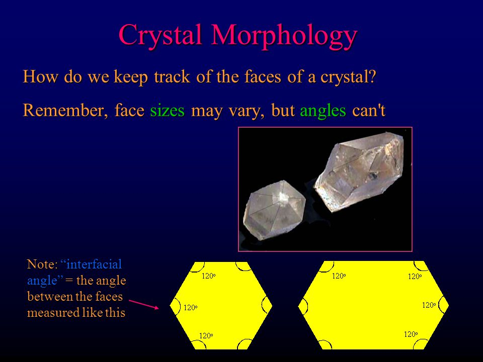 Crystal Morphology How do we keep track of the faces of a crystal?