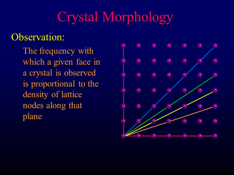 Crystal Morphology Observation: The frequency with which a given face in a crystal is observed is proportional to the density of lattice nodes along t