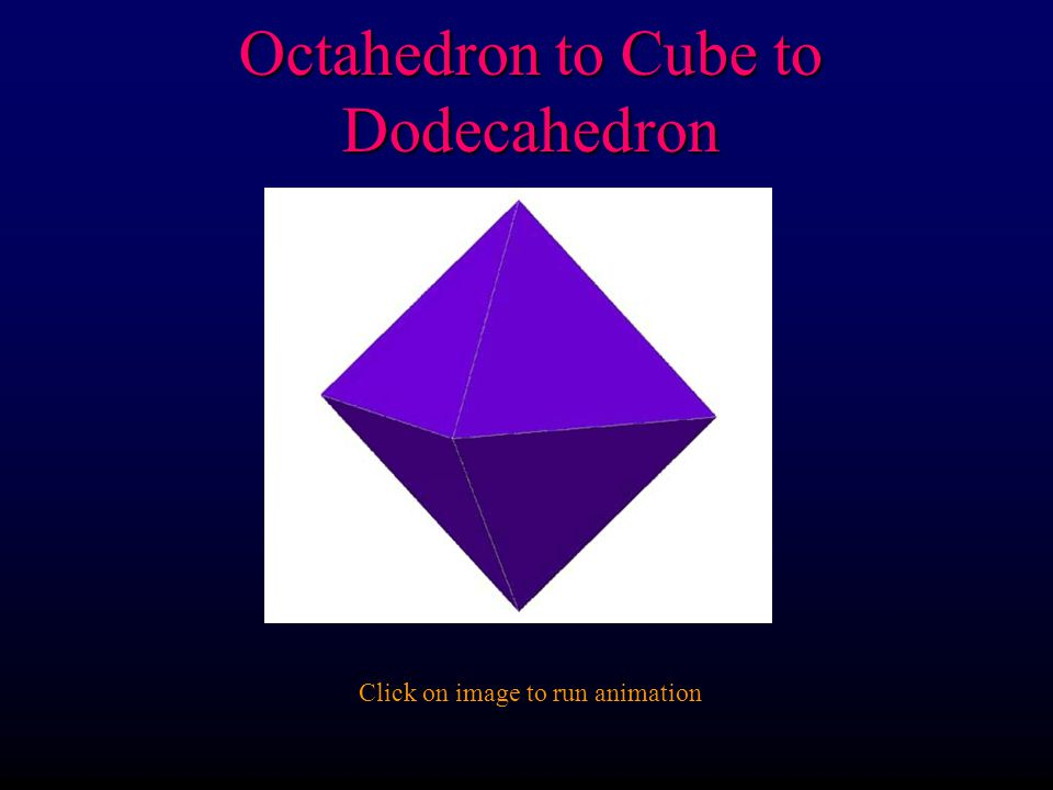 Isometric forms include CubeOctahedron Dodecahedron 111 _ __ 111 _ 110 101 011 _ 110 _ 101 _