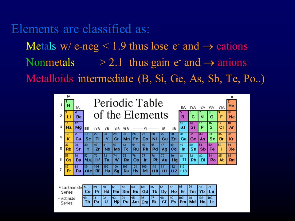 Elements are classified as: Metals w/ e-neg < 1.9 thus lose e - and  cations Nonmetals> 2.1thus gain e - and  anions Metalloids intermediate (B, Si,
