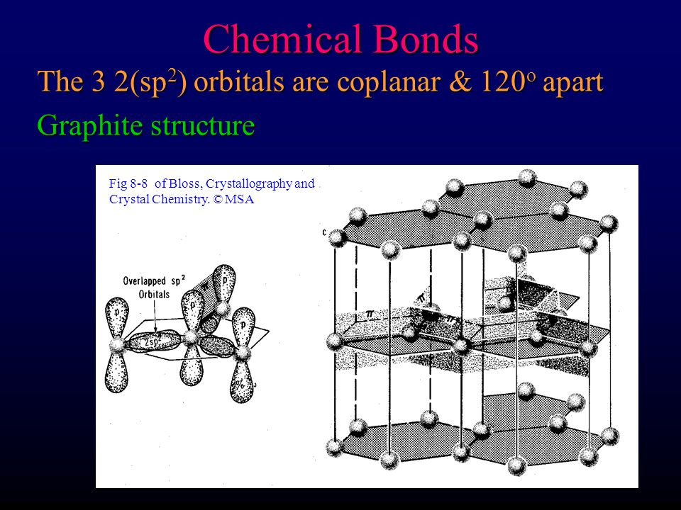 Chemical Bonds The 3 2(sp 2 ) orbitals are coplanar & 120 o apart Graphite structure Fig 8-8 of Bloss, Crystallography and Crystal Chemistry. © MSA