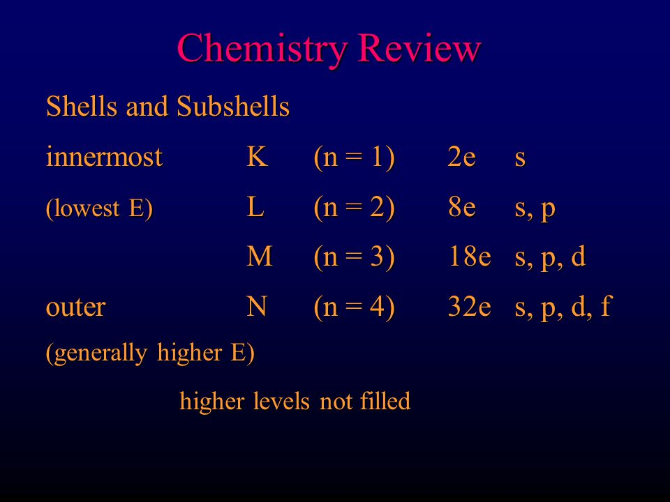 Chemistry Review Shells and Subshells innermostK(n = 1)2es (lowest E) L(n = 2)8es, p M(n = 3)18es, p, d outer N(n = 4)32es, p, d, f (generally higher