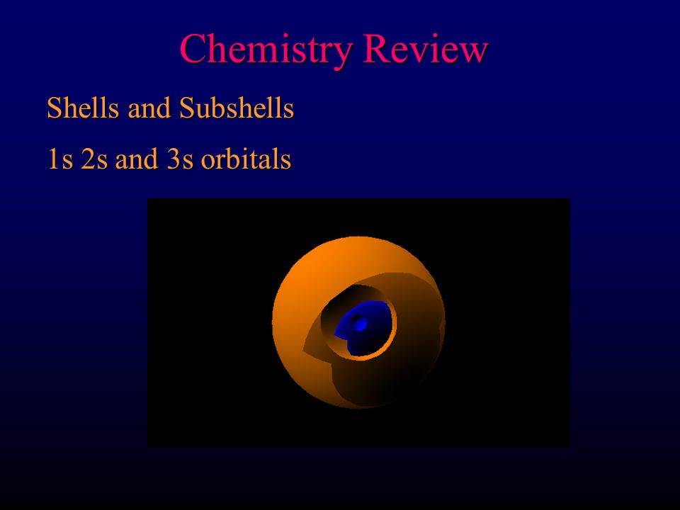 Chemistry Review Shells and Subshells 1s 2s and 3s orbitals