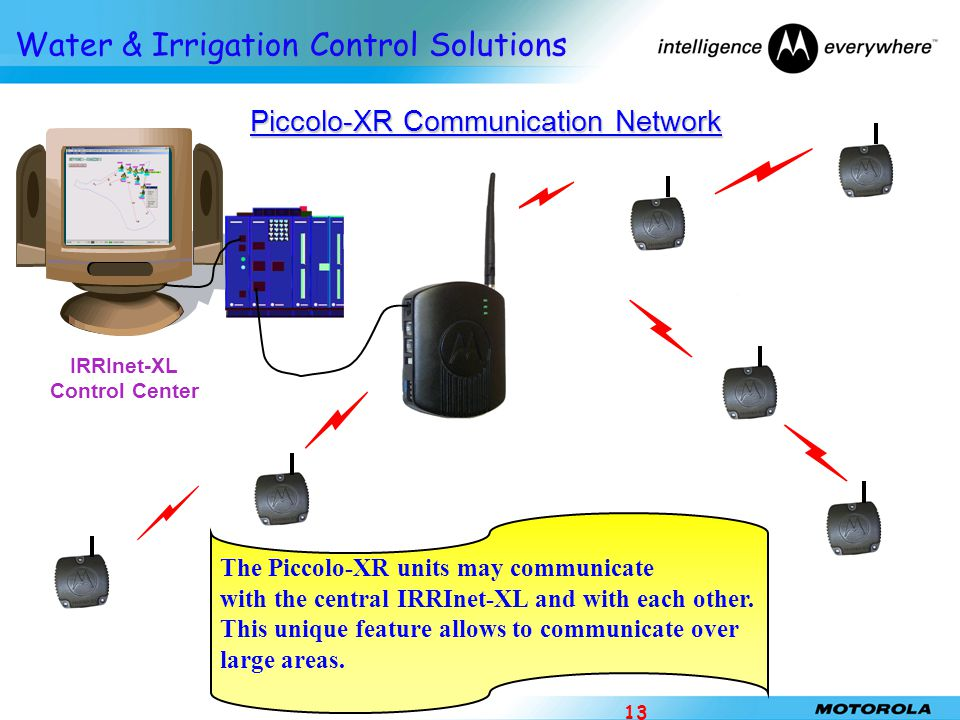 Water & Irrigation Control Solutions 13 Piccolo-XR Communication Network IRRInet-XL Control Center The Piccolo-XR units may communicate with the centr