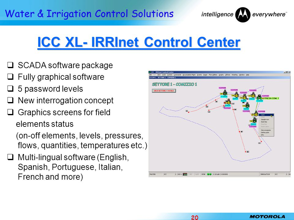 Water & Irrigation Control Solutions 20 ICC XL- IRRInet Control Center  SCADA software package  Fully graphical software  5 password levels  New i