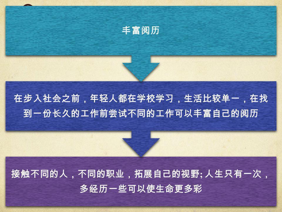 小马托福 010- 62699622 We can acquaint ourselves with all walks of people and have a taste of diverse types of occupations, which can definitely broaden our horizons.