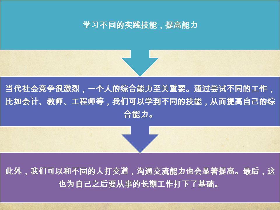 小马托福 010- 62699622 Furthermore, it is likely that we will be dealing with all kinds of people in this process, which can greatly enhance our communication skills.