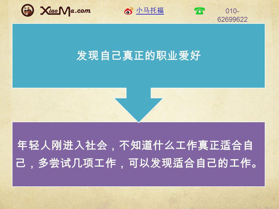 小马托福 010- 62699622 主体段二: However, to those people who are pretty determined on the choice of their career they look forward to, it is better for them to settle down as soon as possible.