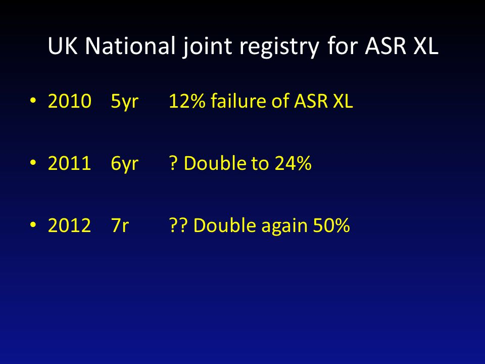UK National joint registry for ASR XL 2010 5yr 12% failure of ASR XL 2011 6yr .