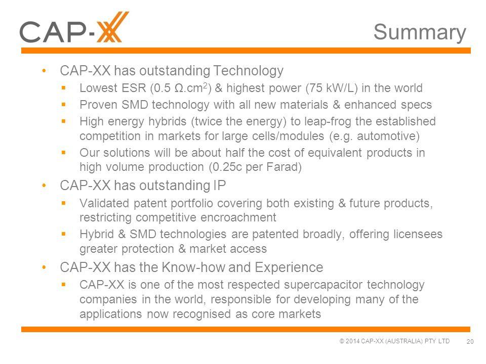 © 2014 CAP-XX (AUSTRALIA) PTY LTD 20 Summary CAP-XX has outstanding Technology  Lowest ESR (0.5 Ω.cm 2 ) & highest power (75 kW/L) in the world  Pro