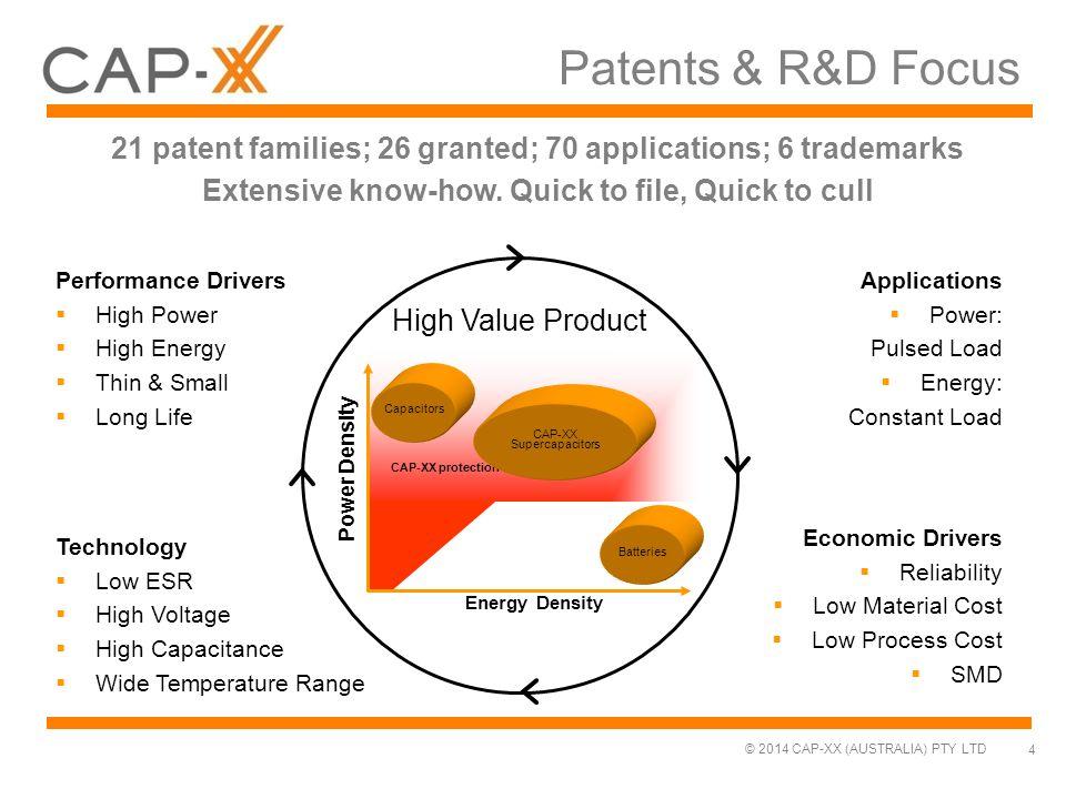 © 2014 CAP-XX (AUSTRALIA) PTY LTD 4 Patents & R&D Focus Applications  Power: Pulsed Load  Energy: Constant Load Technology  Low ESR  High Voltage