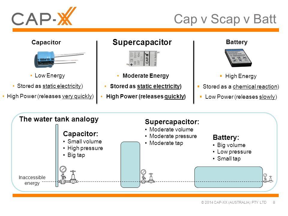 © 2014 CAP-XX (AUSTRALIA) PTY LTD Cap v Scap v Batt 8  High Energy  Stored as a chemical reaction)  Low Power (releases slowly) Moderate Energy Sto
