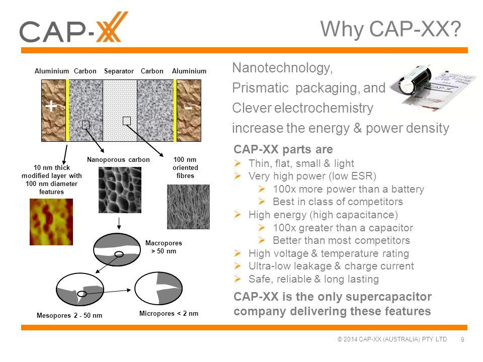 © 2014 CAP-XX (AUSTRALIA) PTY LTD Why CAP-XX? +- Aluminium SeparatorCarbon Macropores > 50 nm Mesopores 2 - 50 nm Micropores < 2 nm 10 nm thick modifi