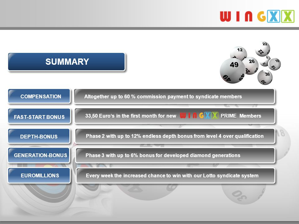 SUMMARY DEPTH-BONUS Phase 2 with up to 12% endless depth bonus from level 4 over qualification GENERATION-BONUS Phase 3 with up to 6% bonus for developed diamond generations EUROMILLIONS Every week the increased chance to win with our Lotto syndicate system COMPENSATION Altogether up to 60 % commission payment to syndicate members FAST-START BONUS PRIME 33,50 Euro's in the first month for new PRIME Members