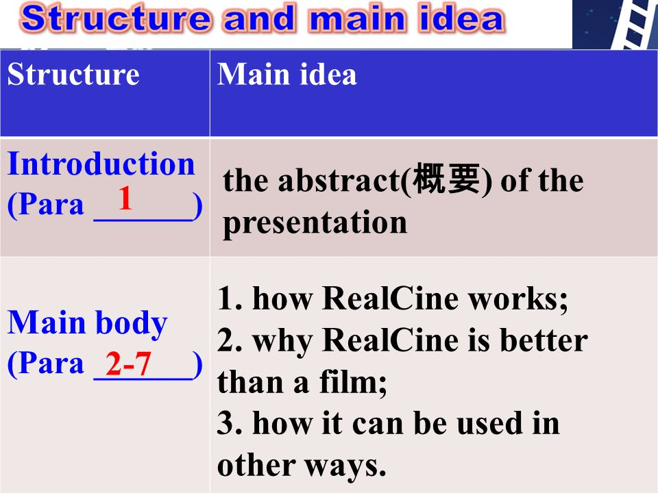 StructureMain idea Introduction (Para ______) Main body (Para ______) 1 2-7 the abstract( 概要 ) of the presentation 1.