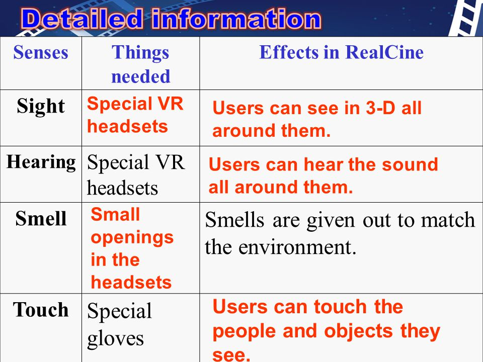 SensesThings needed Effects in RealCine Sight Hearing Special VR headsets Smell Smells are given out to match the environment.