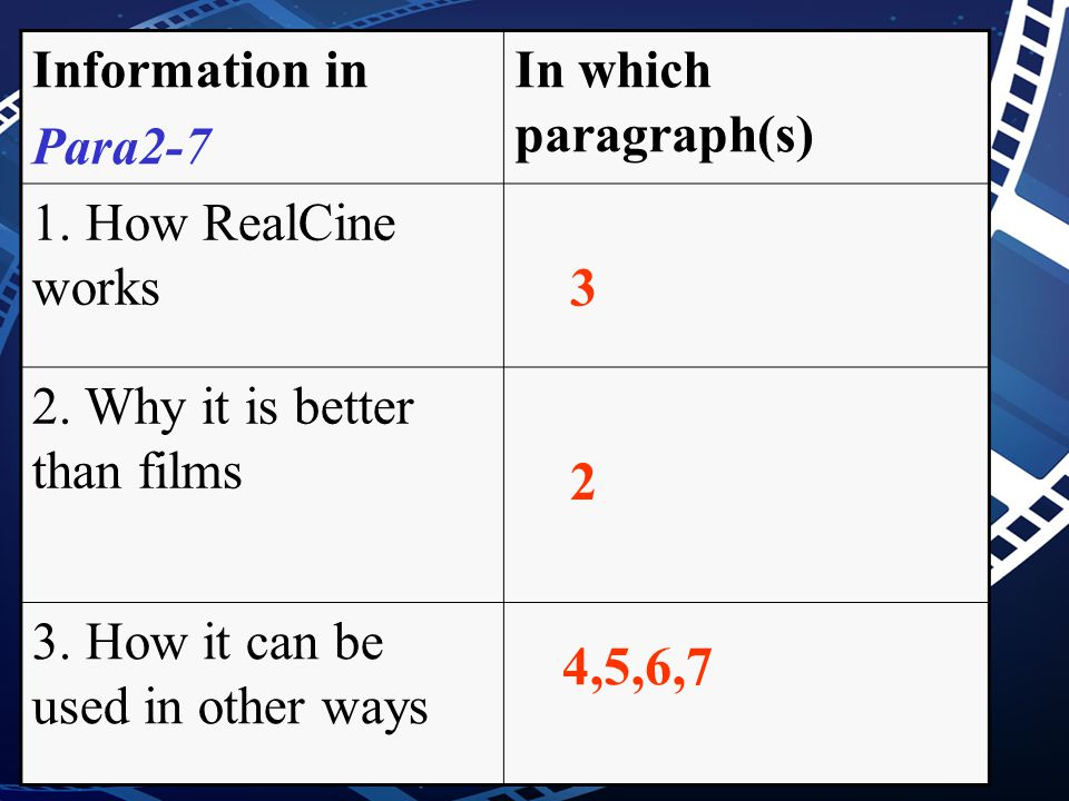 Information in Para2-7 In which paragraph(s) 1. How RealCine works 2. Why it is better than films 3. How it can be used in other ways 3 2 4,5,6,7