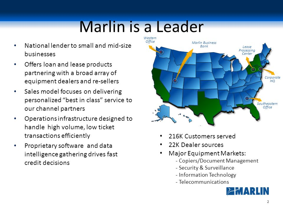 2 Marlin is a Leader National lender to small and mid-size businesses Offers loan and lease products partnering with a broad array of equipment dealers and re-sellers Sales model focuses on delivering personalized best in class service to our channel partners Operations infrastructure designed to handle high volume, low ticket transactions efficiently Proprietary software and data intelligence gathering drives fast credit decisions 216K Customers served 22K Dealer sources Major Equipment Markets: - Copiers/Document Management - Security & Surveillance - Information Technology - Telecommunications Corporate HQ Lease Processing Center Southeastern Office Marlin Business Bank Western Office