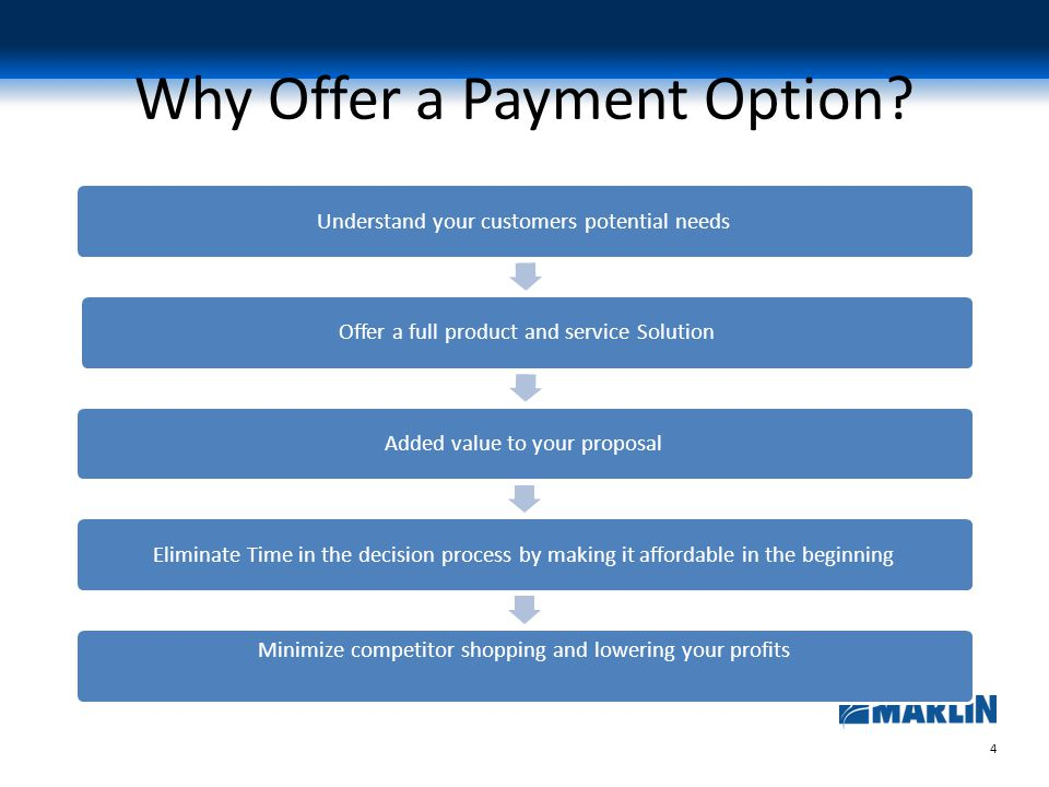 4 Why Offer a Payment Option.