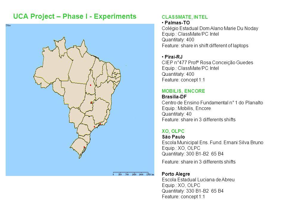 UCA Project: phase I - Experiments CLASSMATE INTEL Palmas-TO Colégio Estadual Dom Alano Marie Du Noday Piraí-RJ CIEP n°477 Profª Rosa Conceição Guedes MOBILIS, ENCORE Brasília-DF Centro de Ensino Fundamental n° 1 do Planalto XO, OLPC São Paulo Escola Municipal Ens.