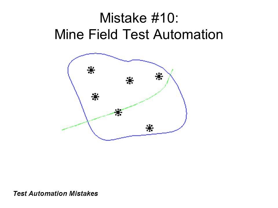 Mistake #10: Mine Field Test Automation Test Automation Mistakes