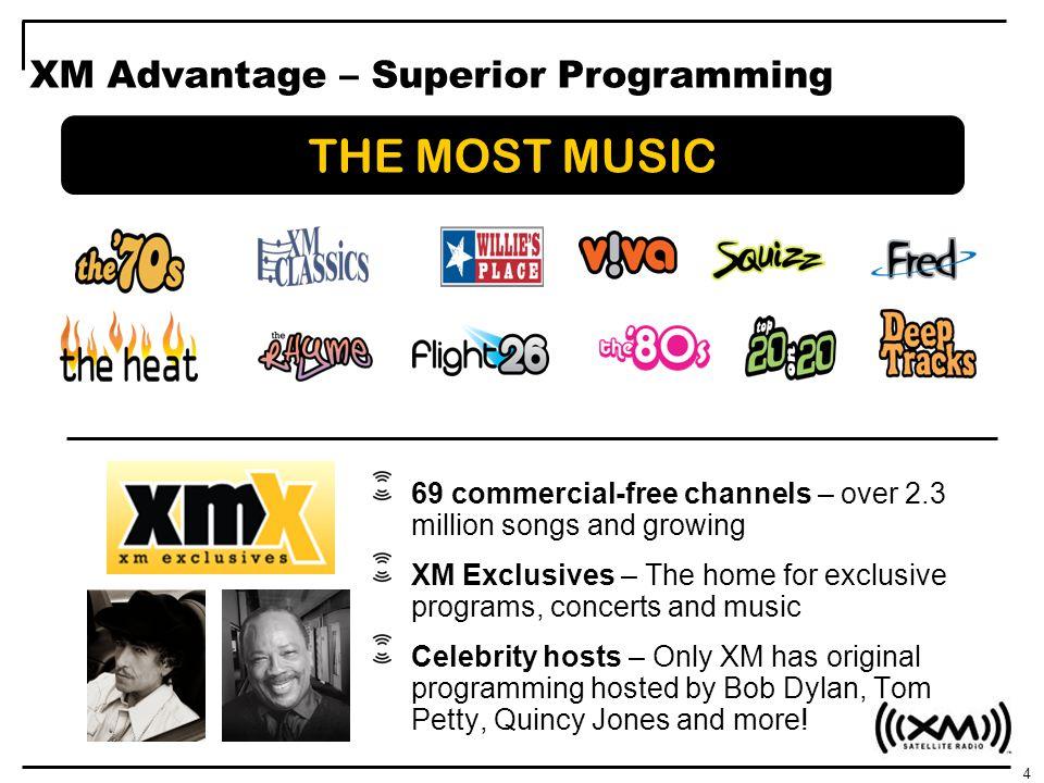 15 XM Advantage – More Subscriber Benefits Listener Care.