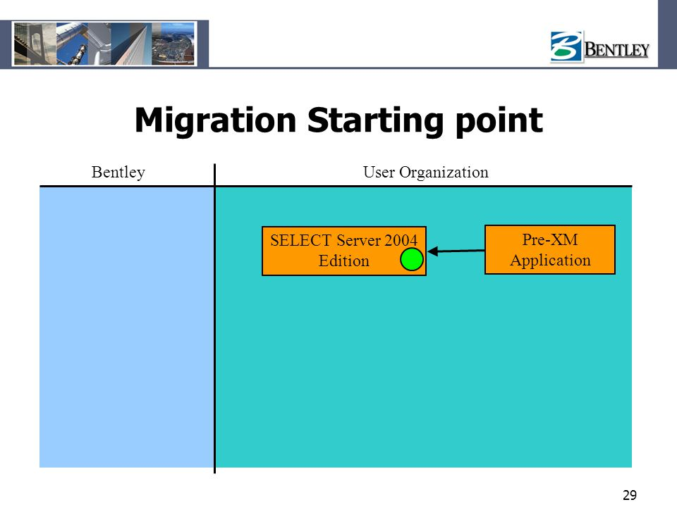 29 Migration Starting point Pre-XM Application SELECT Server 2004 Edition BentleyUser Organization