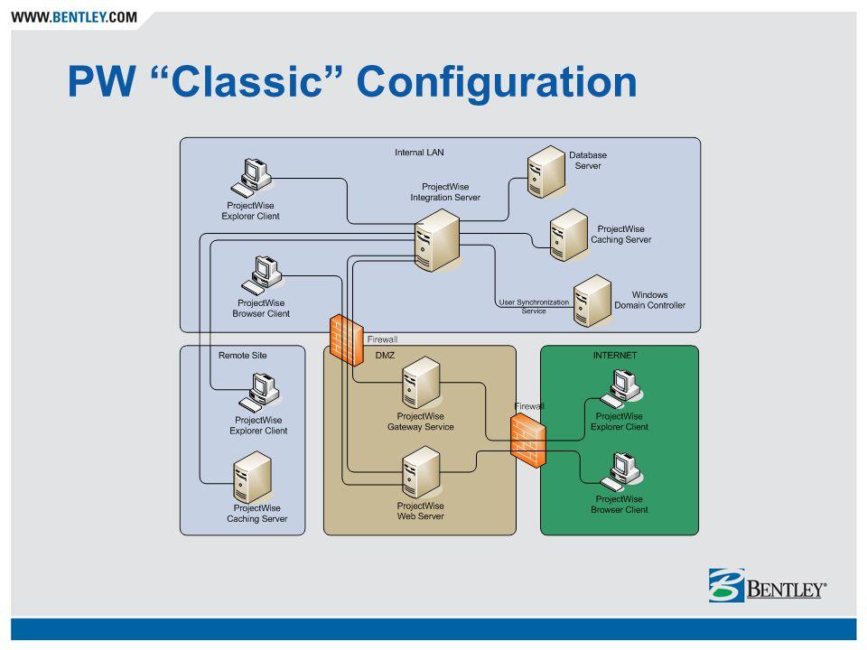 "PW ""Classic"" Configuration"