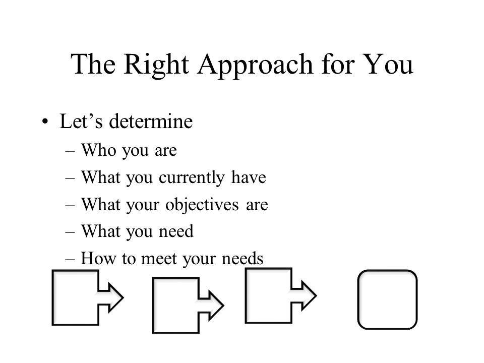 The Right Approach for You Let's determine –Who you are –What you currently have –What your objectives are –What you need –How to meet your needs Invest Goals Grow Retire