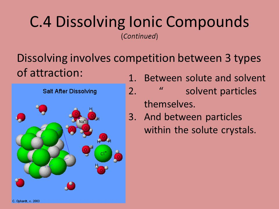 "Dissolving involves competition between 3 types of attraction: C.4 Dissolving Ionic Compounds (Continued) 1.Between solute and solvent 2. "" solvent pa"
