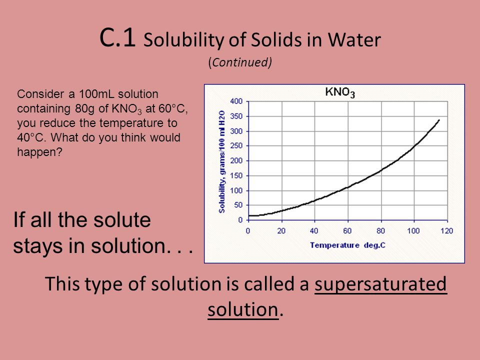 This type of solution is called a supersaturated solution. C.1 Solubility of Solids in Water (Continued) Consider a 100mL solution containing 80g of K
