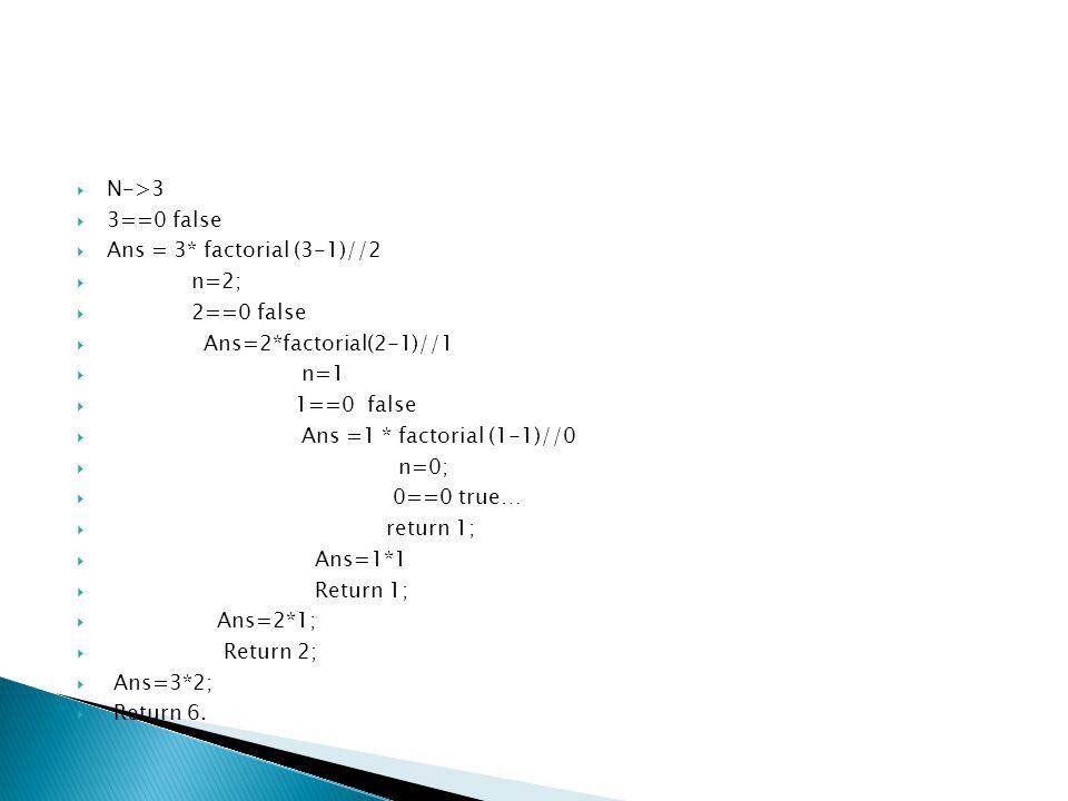  N->3  3==0 false  Ans = 3* factorial (3-1)//2  n=2;  2==0 false  Ans=2*factorial(2-1)//1  n=1  1==0 false  Ans =1 * factorial (1-1)//0  n=0