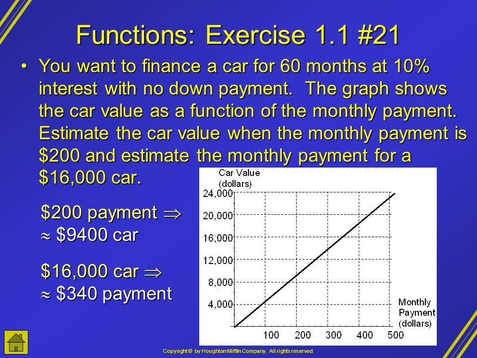 Copyright © by Houghton Mifflin Company, All rights reserved. Functions: Exercise 1.1 #21 You want to finance a car for 60 months at 10% interest with