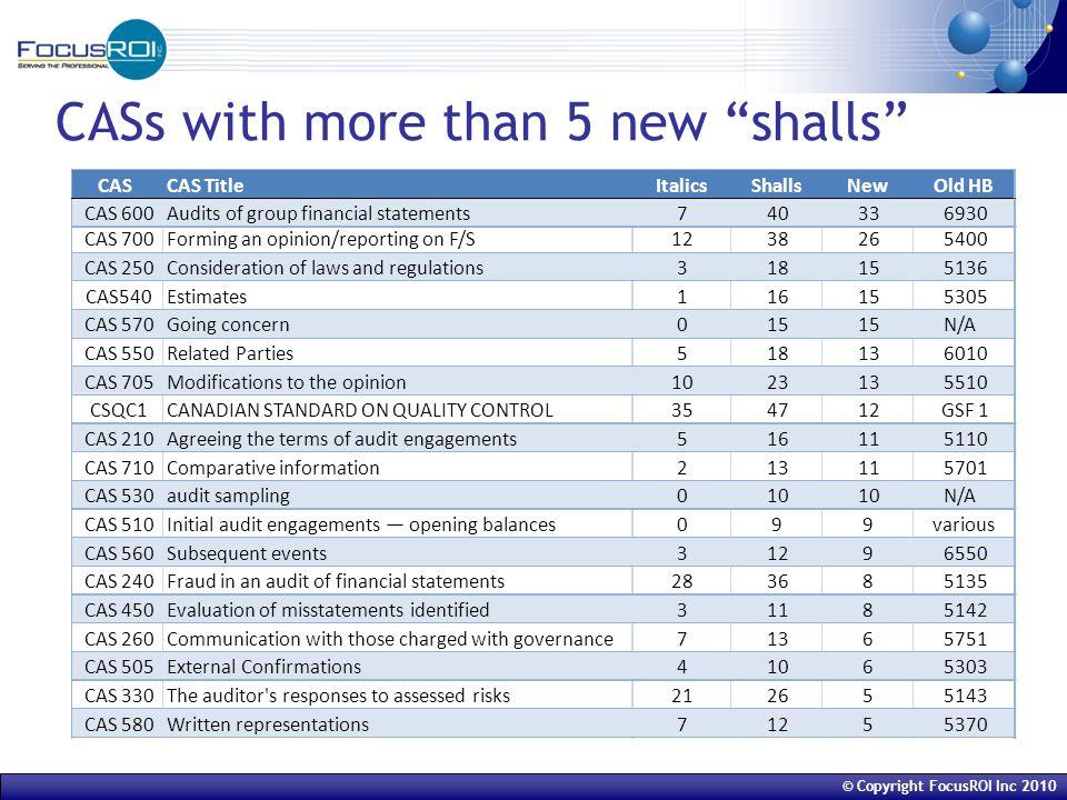 © Copyright FocusROI Inc 2010 CASs with more than 5 new shalls