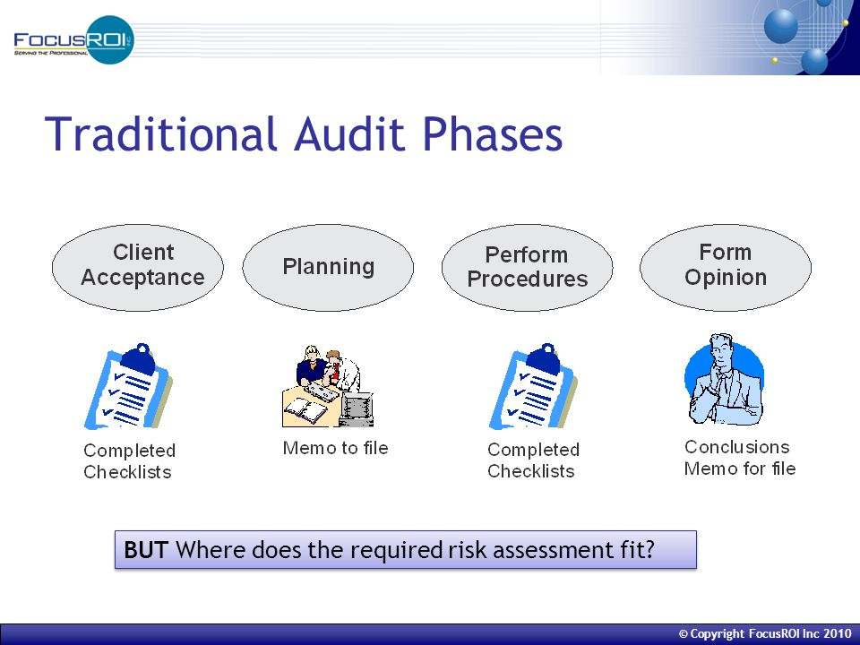 © Copyright FocusROI Inc 2010 Traditional Audit Phases BUT Where does the required risk assessment fit