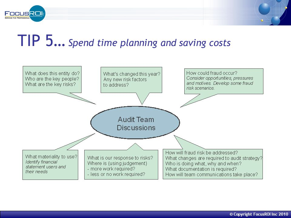 © Copyright FocusROI Inc 2010 TIP 5… Spend time planning and saving costs