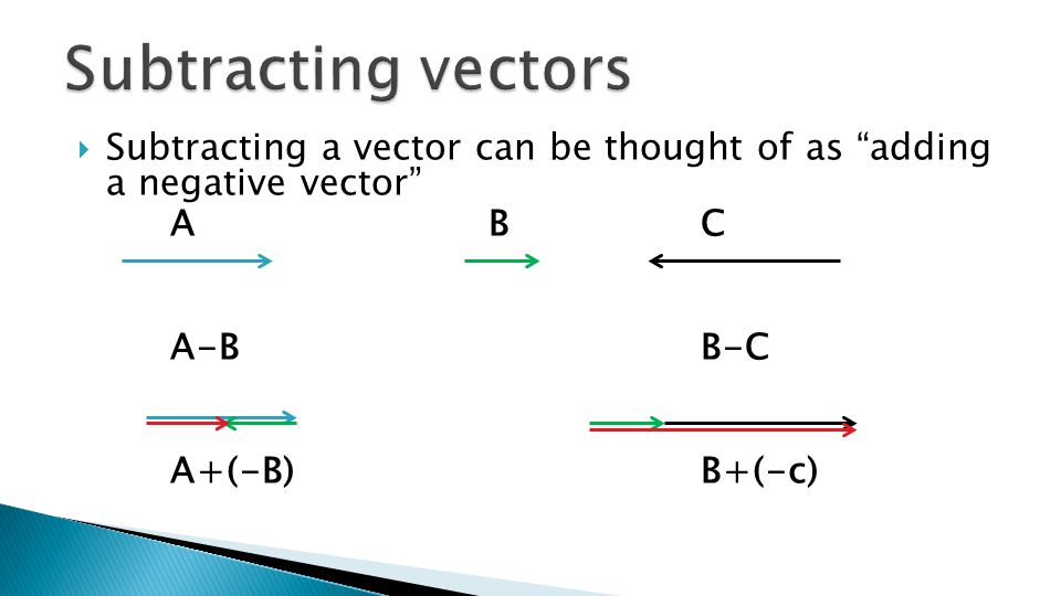  Subtracting a vector can be thought of as adding a negative vector ABC A-BB-C A+(-B)B+(-c)