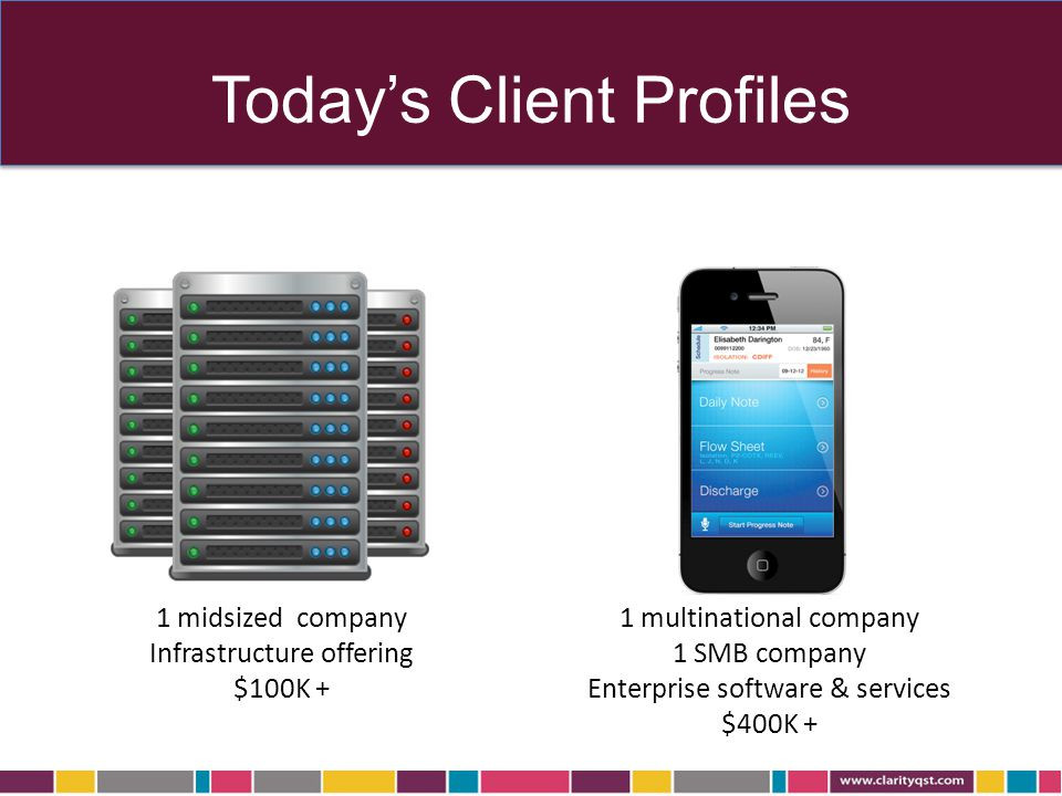 Today's Client Profiles 1 midsized company Infrastructure offering $100K + 1 multinational company 1 SMB company Enterprise software & services $400K