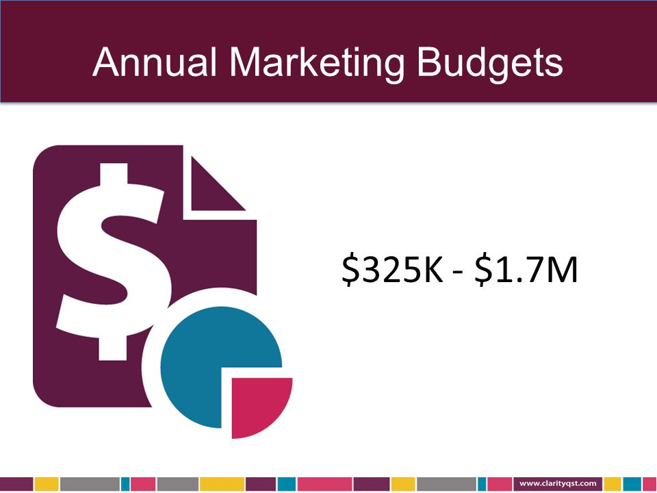 Annual Marketing Budgets $325K - $1.7M